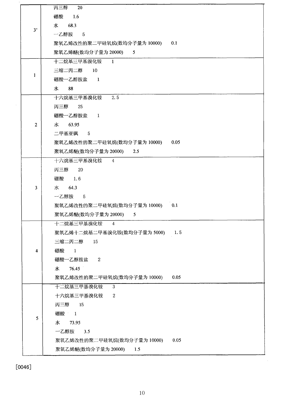 Figure CN102102008BD00101
