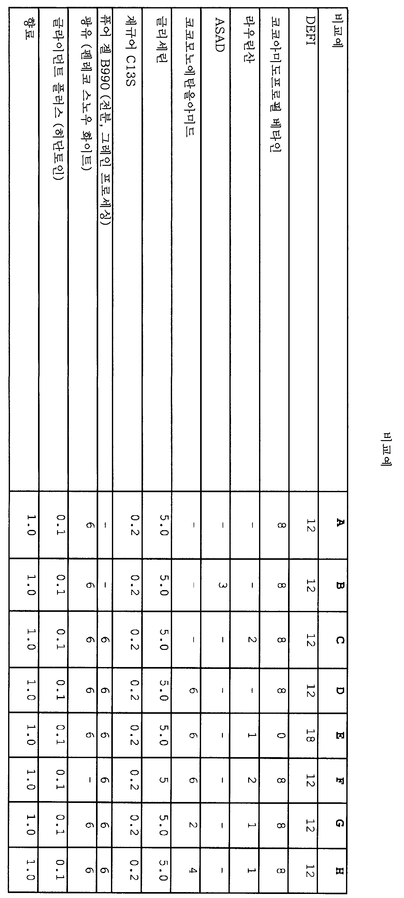Figure 112009037223651-PCT00004