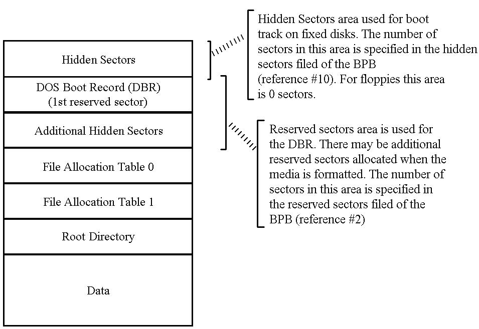 Figure US06308264-20011023-C00001