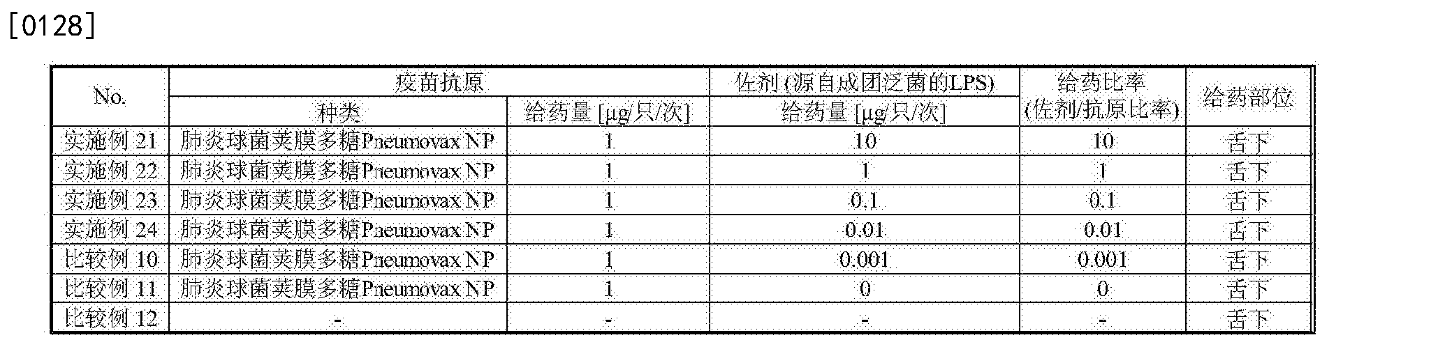Figure CN105555308AD00142