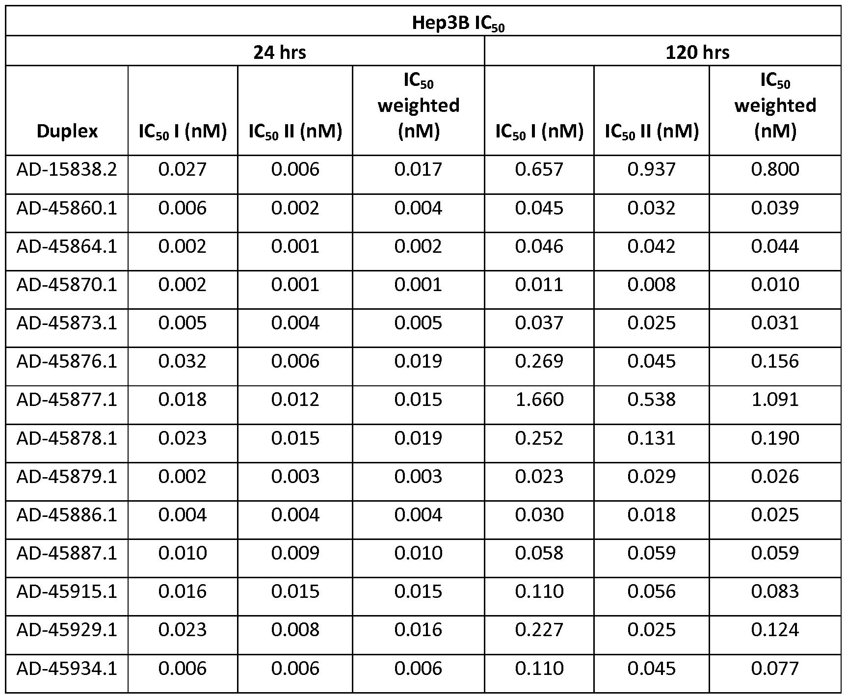Figure imgf000142_0001