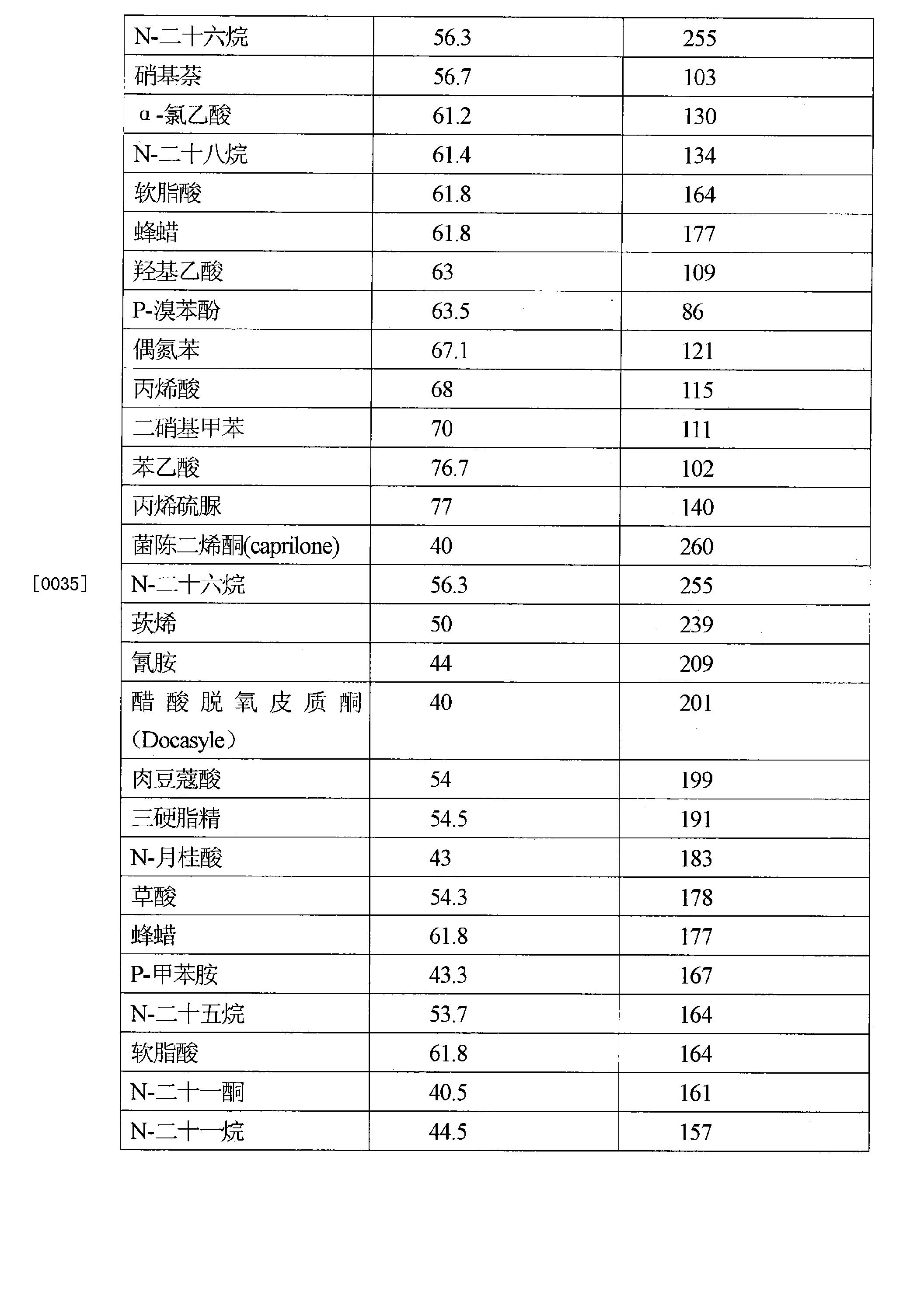 Figure CN105594009AD00121