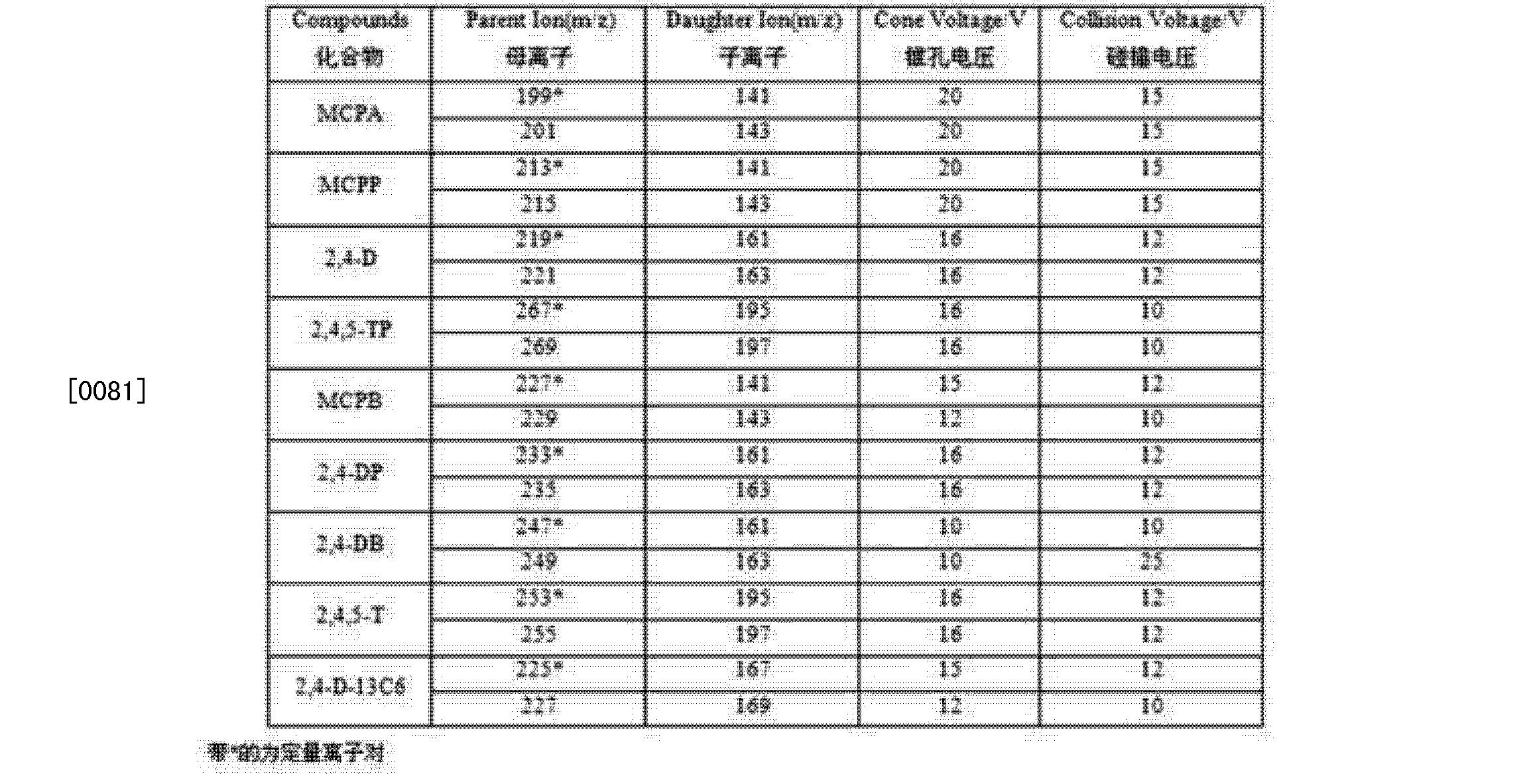 Figure CN103226138BD00131