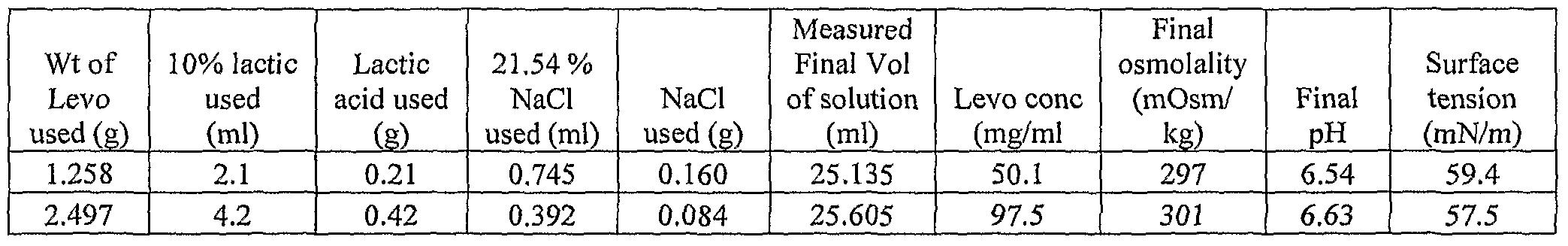 Figure imgf000140_0004