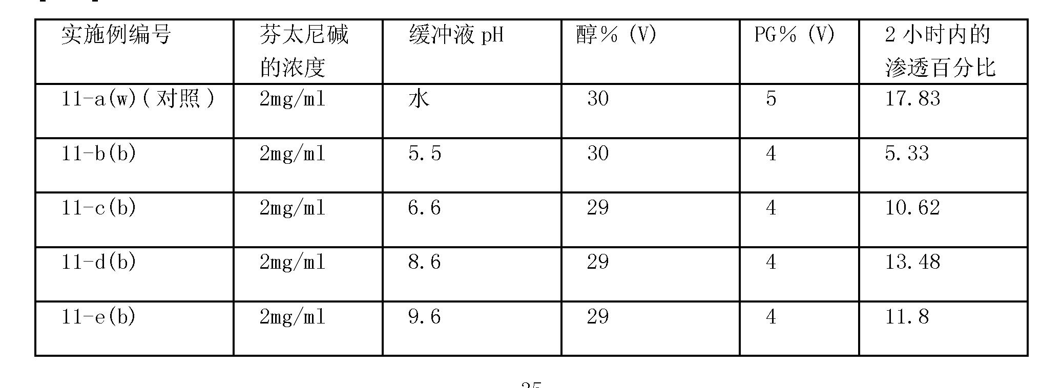 Figure CN101378735BD00353
