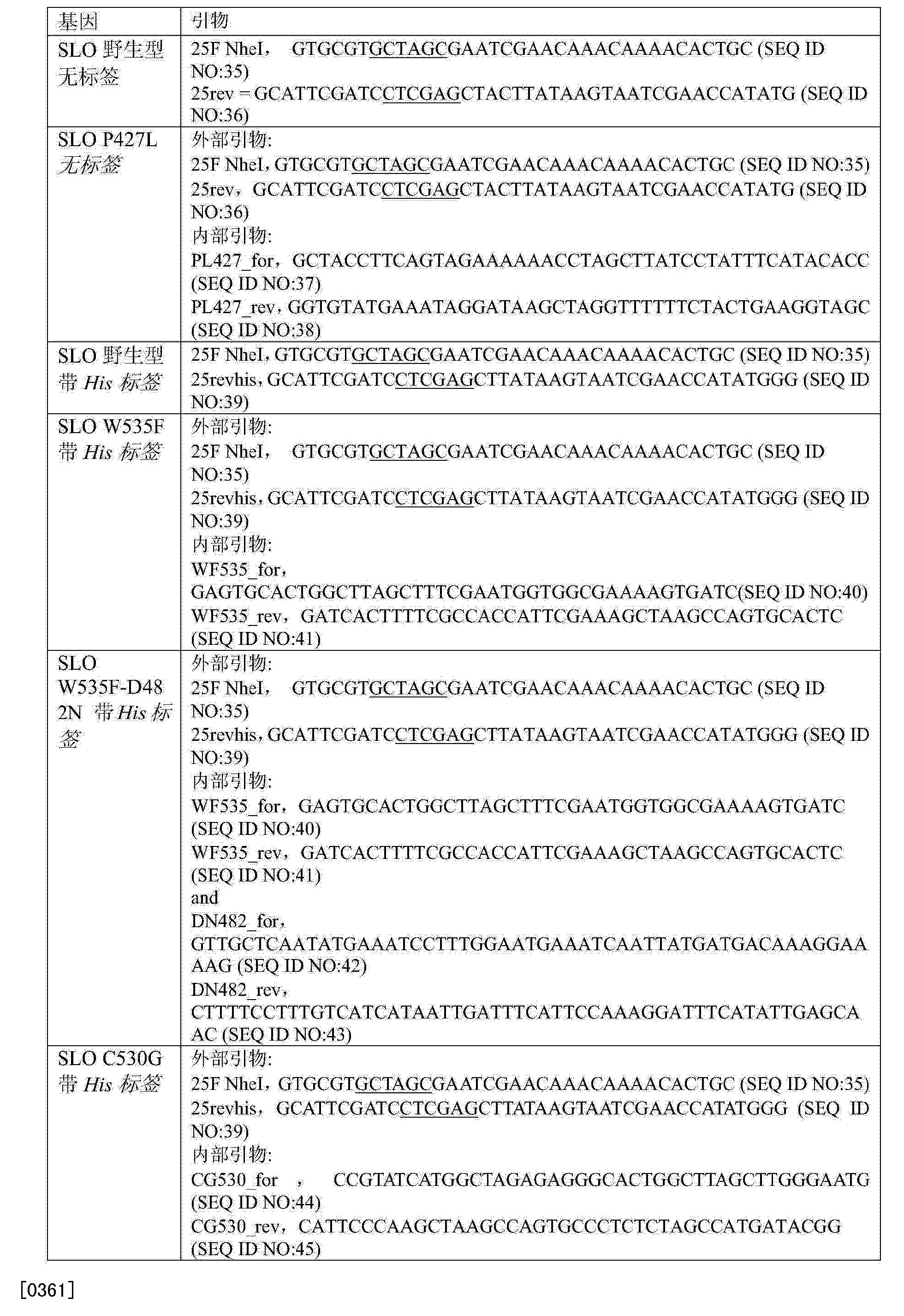Figure CN104292312AD00331