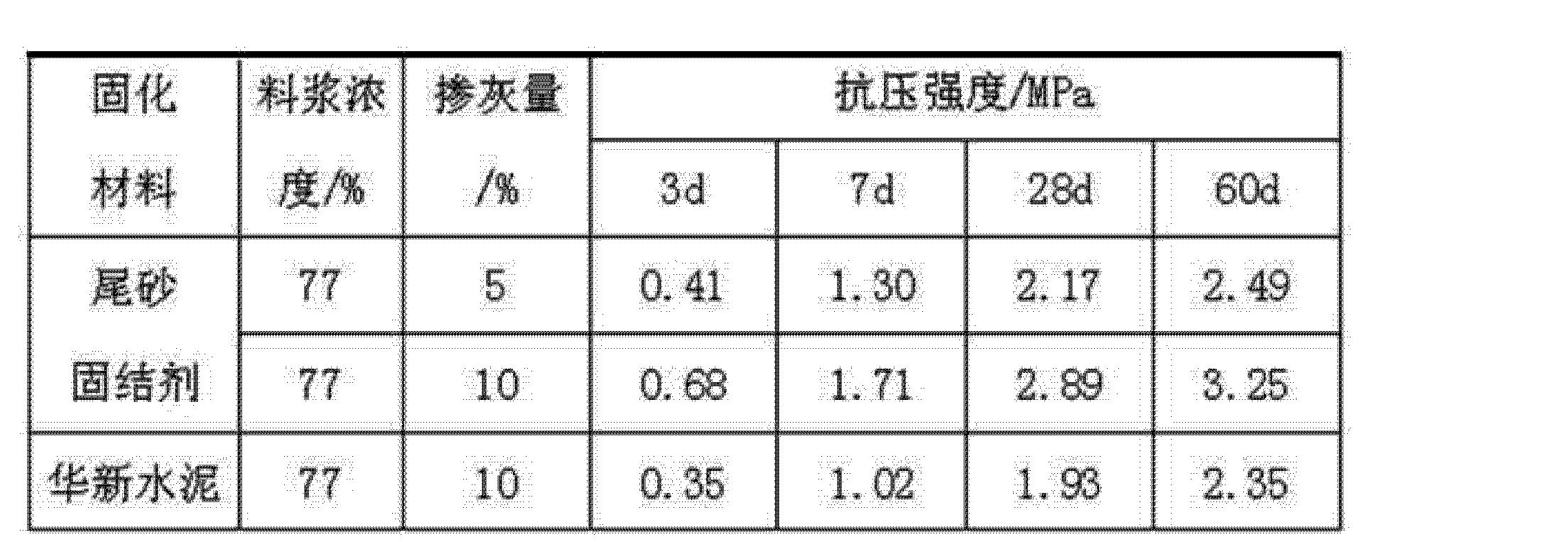 Figure CN103145354AD00051