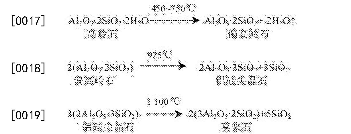Figure CN108821840AD00051