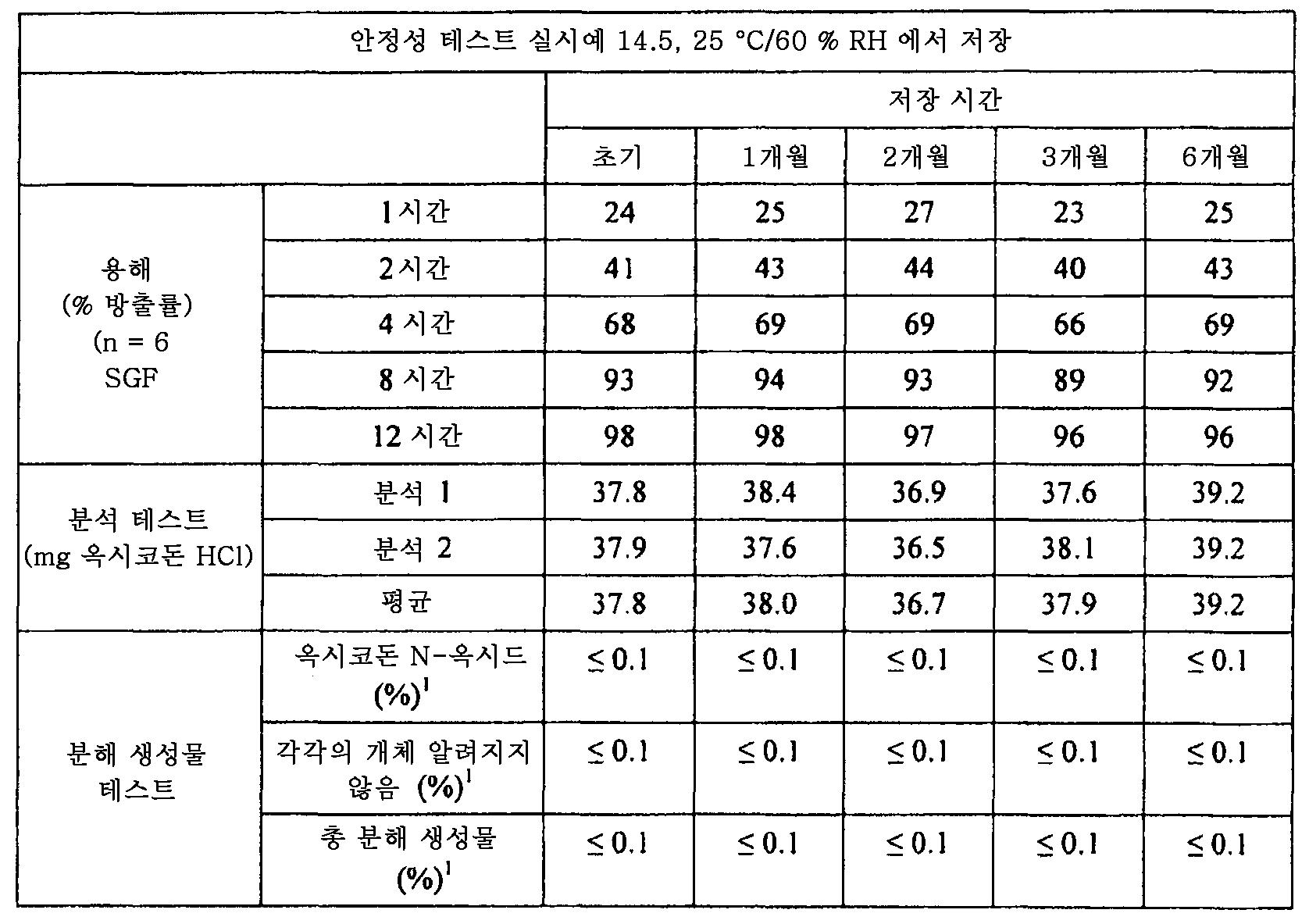 Figure pat00071