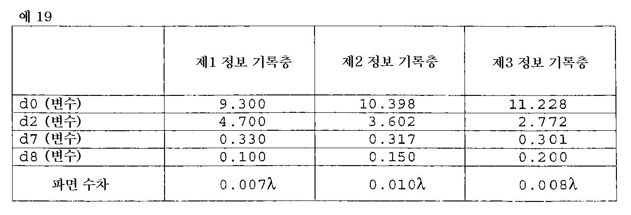 Figure 112001010918149-pat00061
