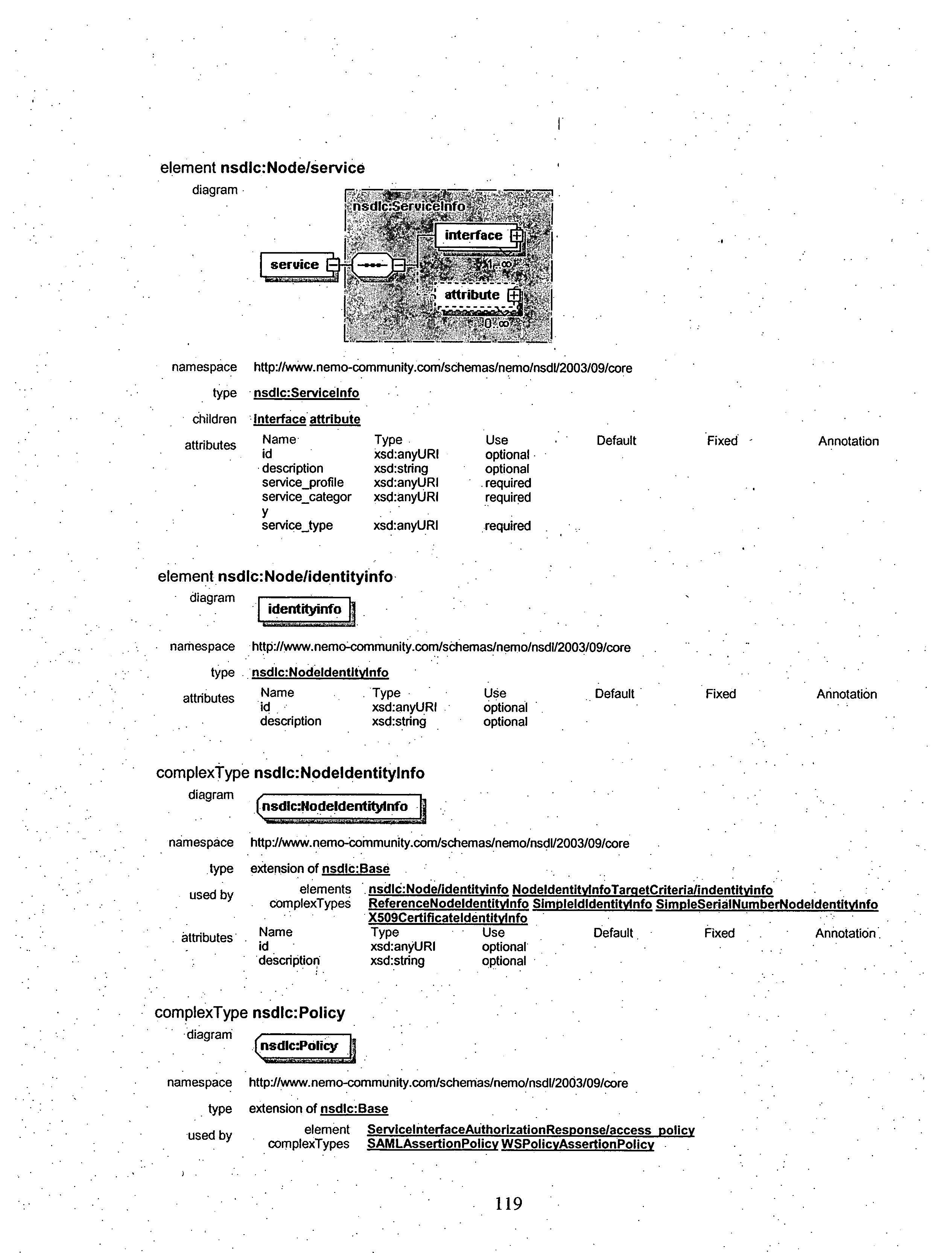 Figure US20070283423A1-20071206-P00005