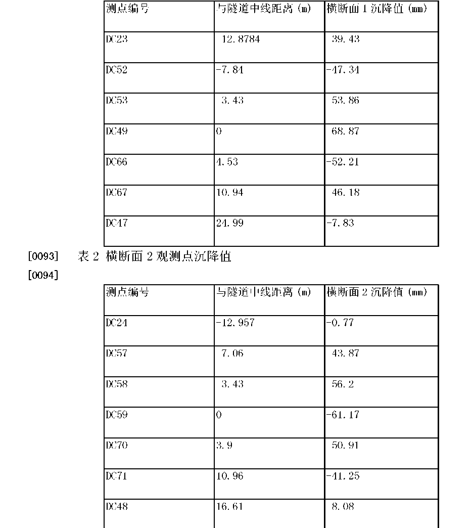 Figure CN104965994AD00101