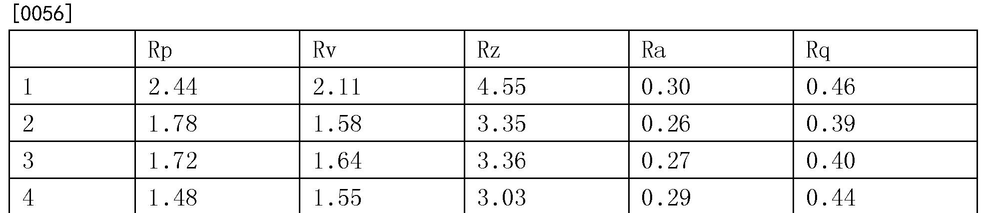 Figure CN104619657BD00071