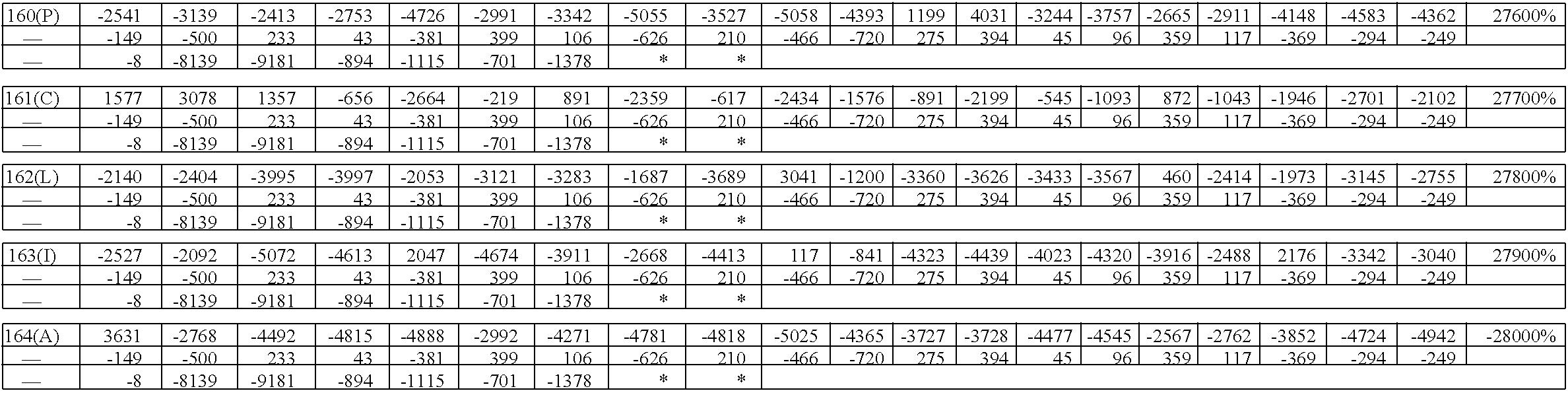 Figure US08945899-20150203-C00029