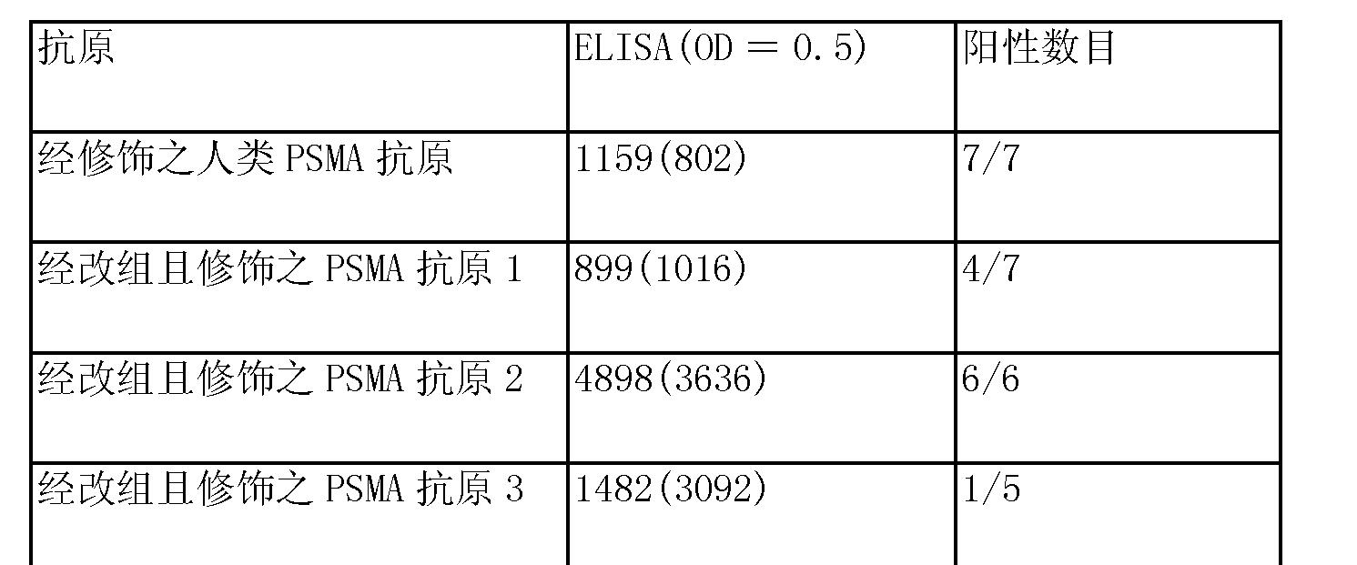Figure CN104284674AD00502