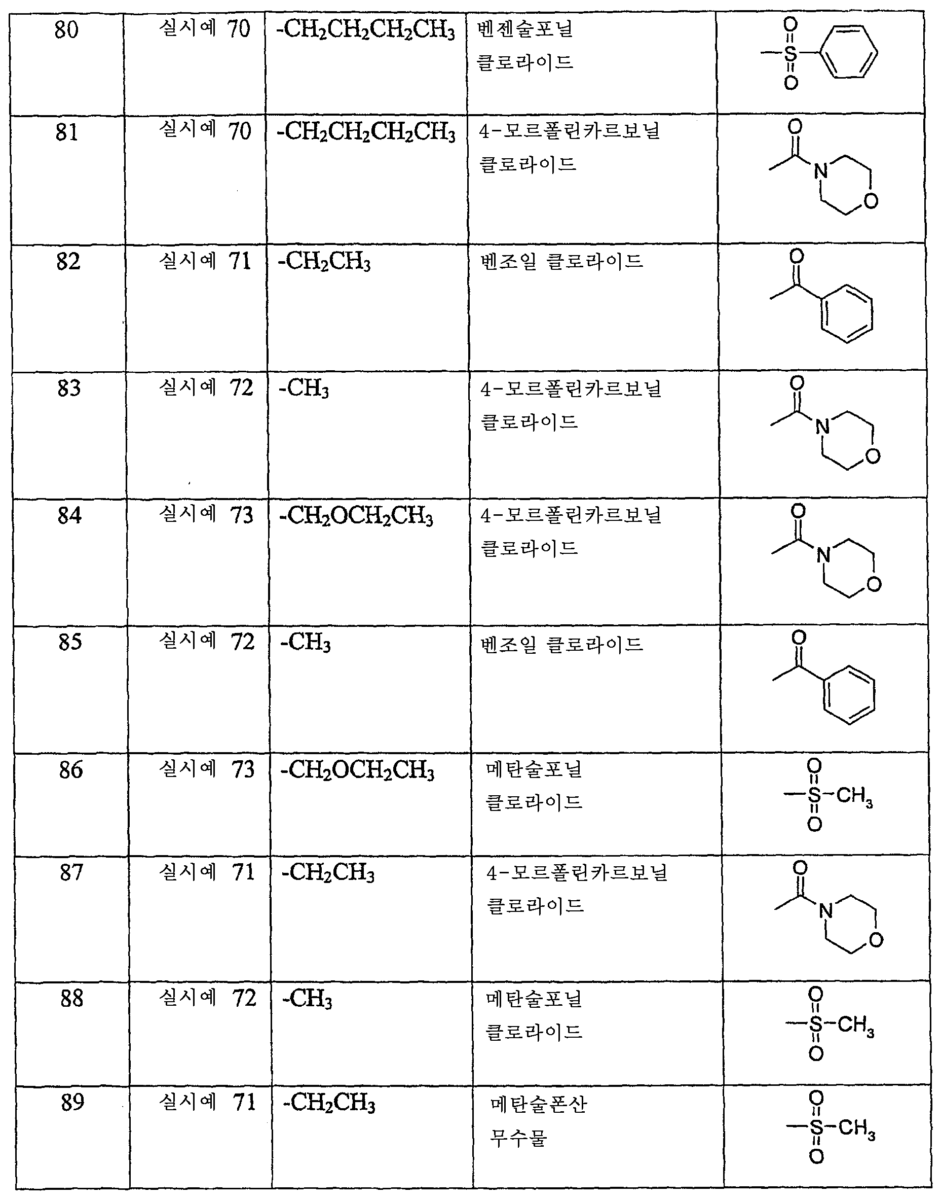 Figure 112006013759285-pct00235