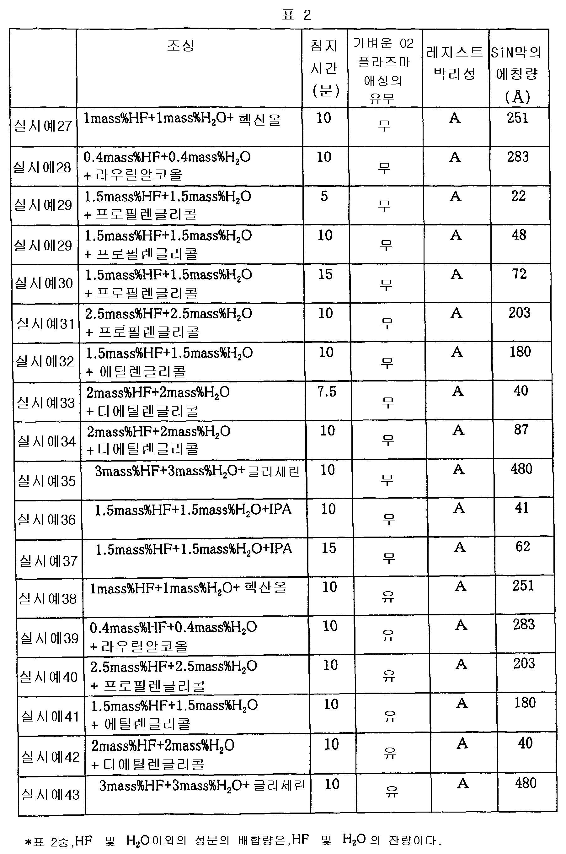Figure 112005009336572-pct00002