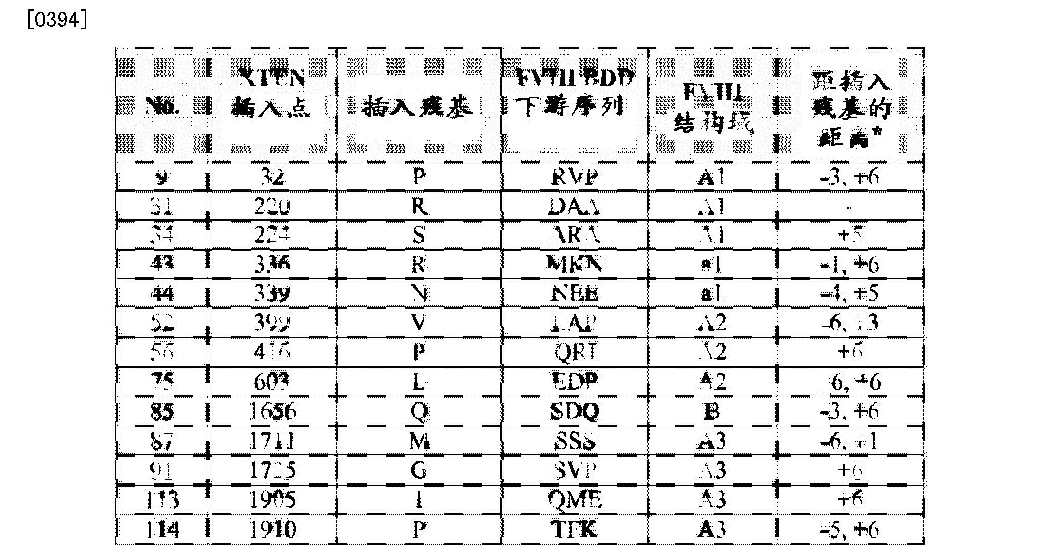 Figure CN104661674AD00882