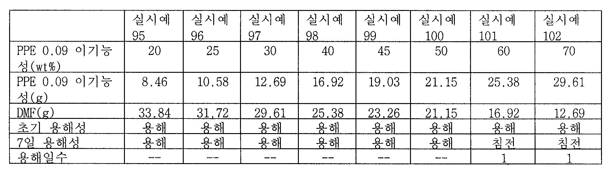 Figure 112009046791011-pct00028
