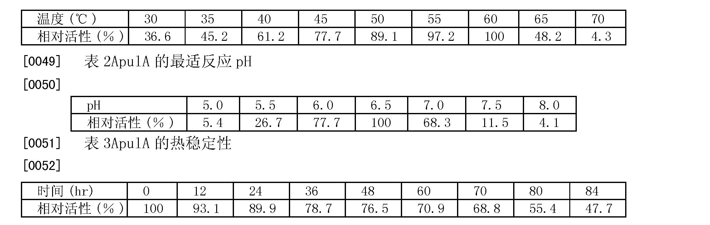 Figure CN102120971BD00071