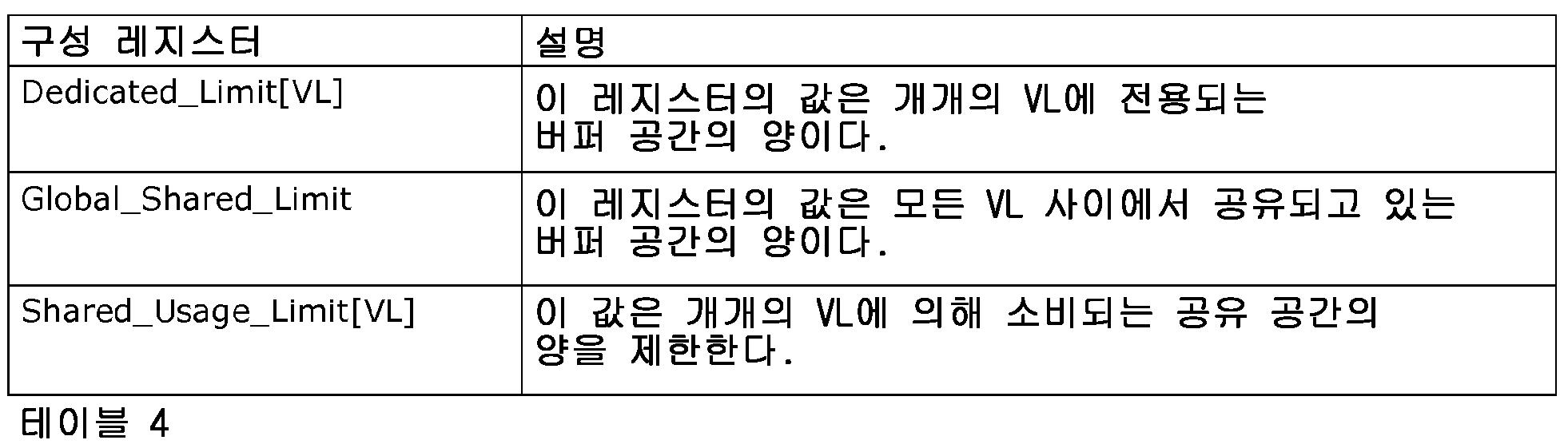 Figure 112016049112345-pct00003