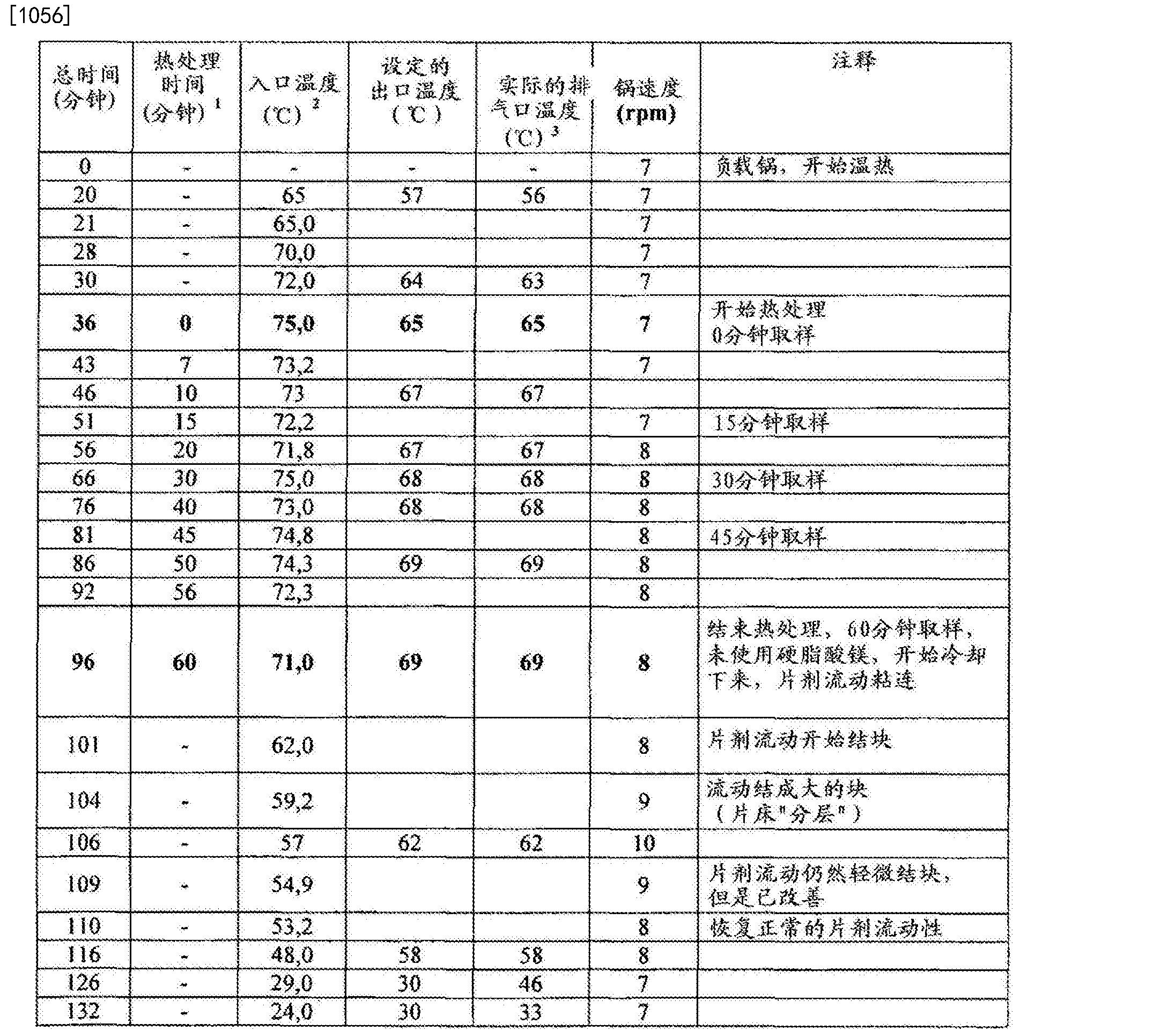 Figure CN102688241BD00911