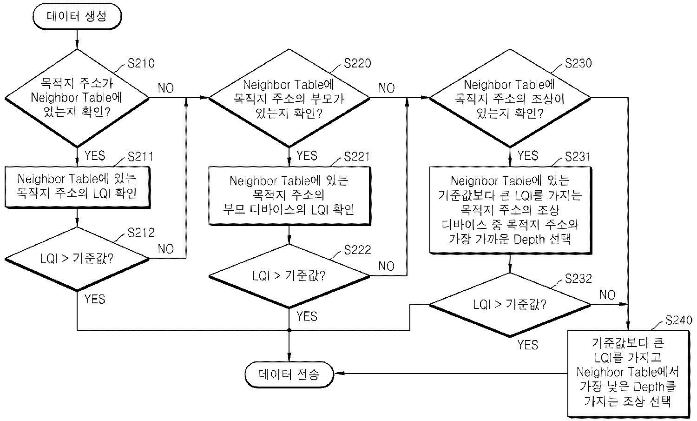 Figure R1020070132727