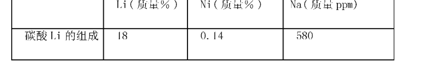 Figure CN101942563AD00063