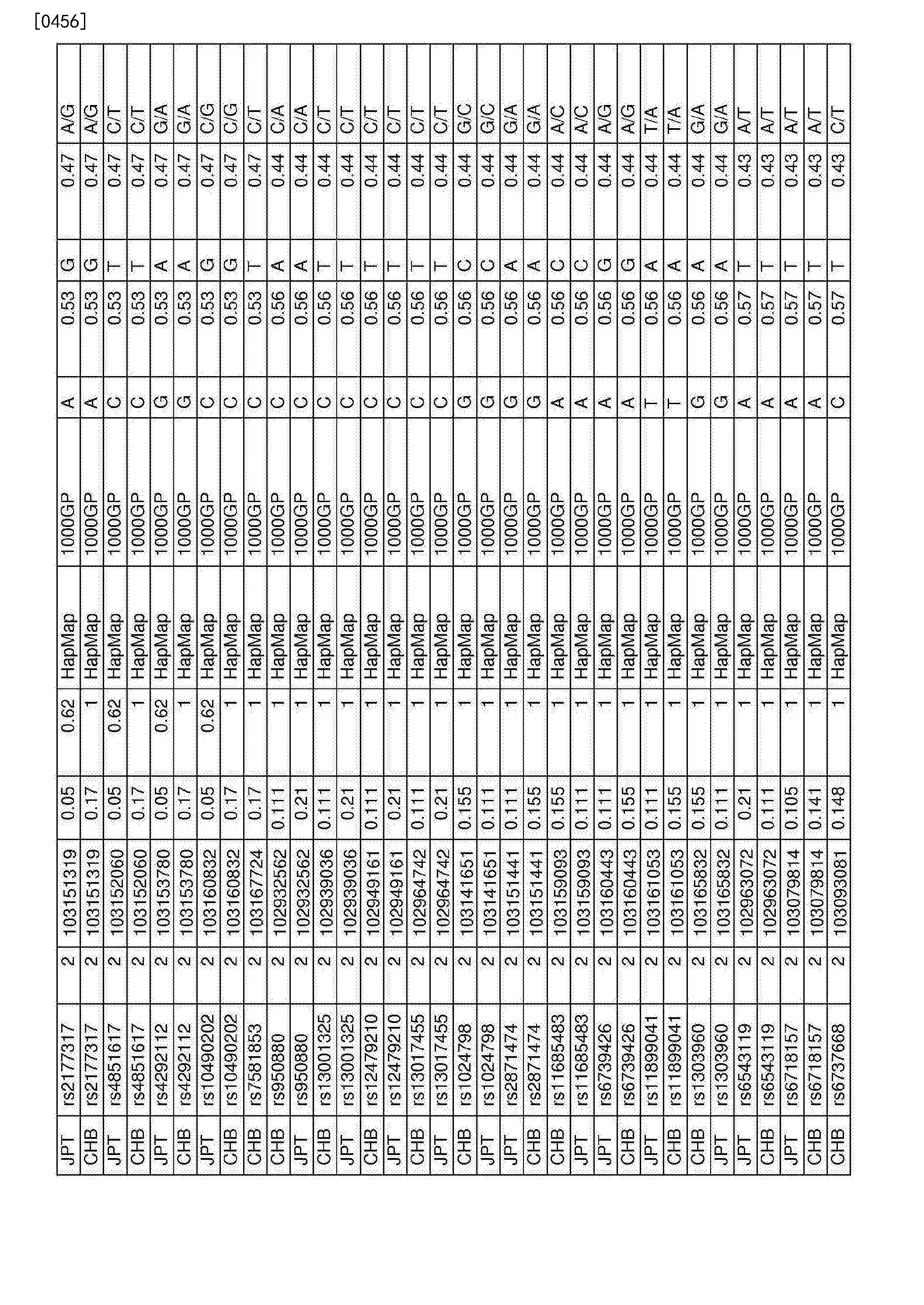 Figure CN107109494AD01271
