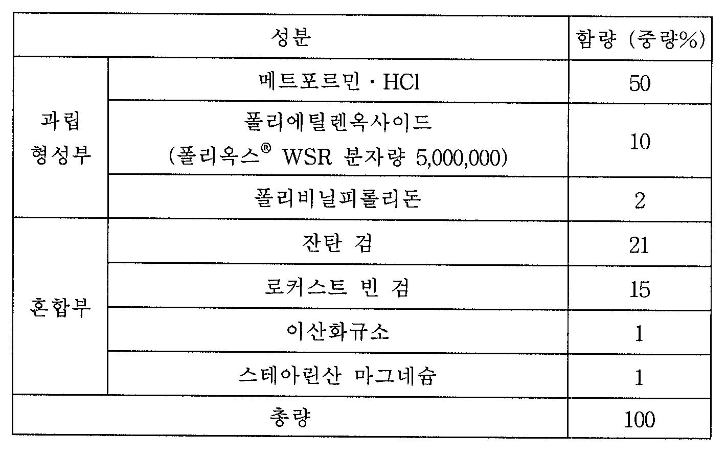 Figure 112004063085314-pat00012