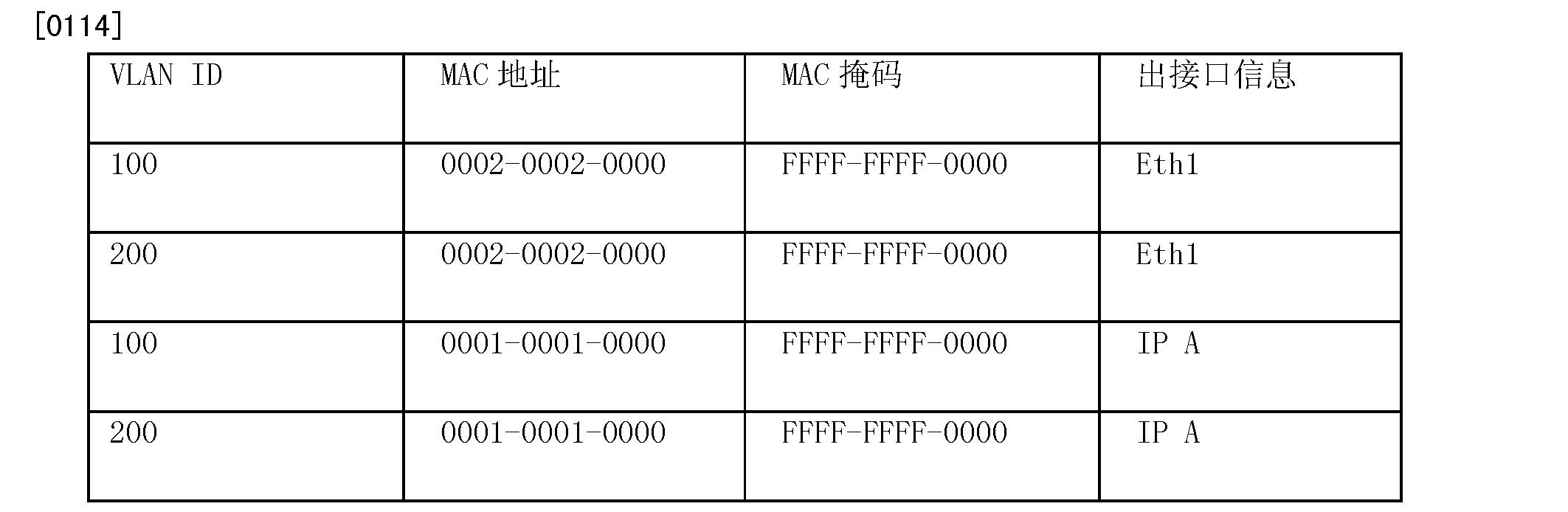 Figure CN103795631AD00112