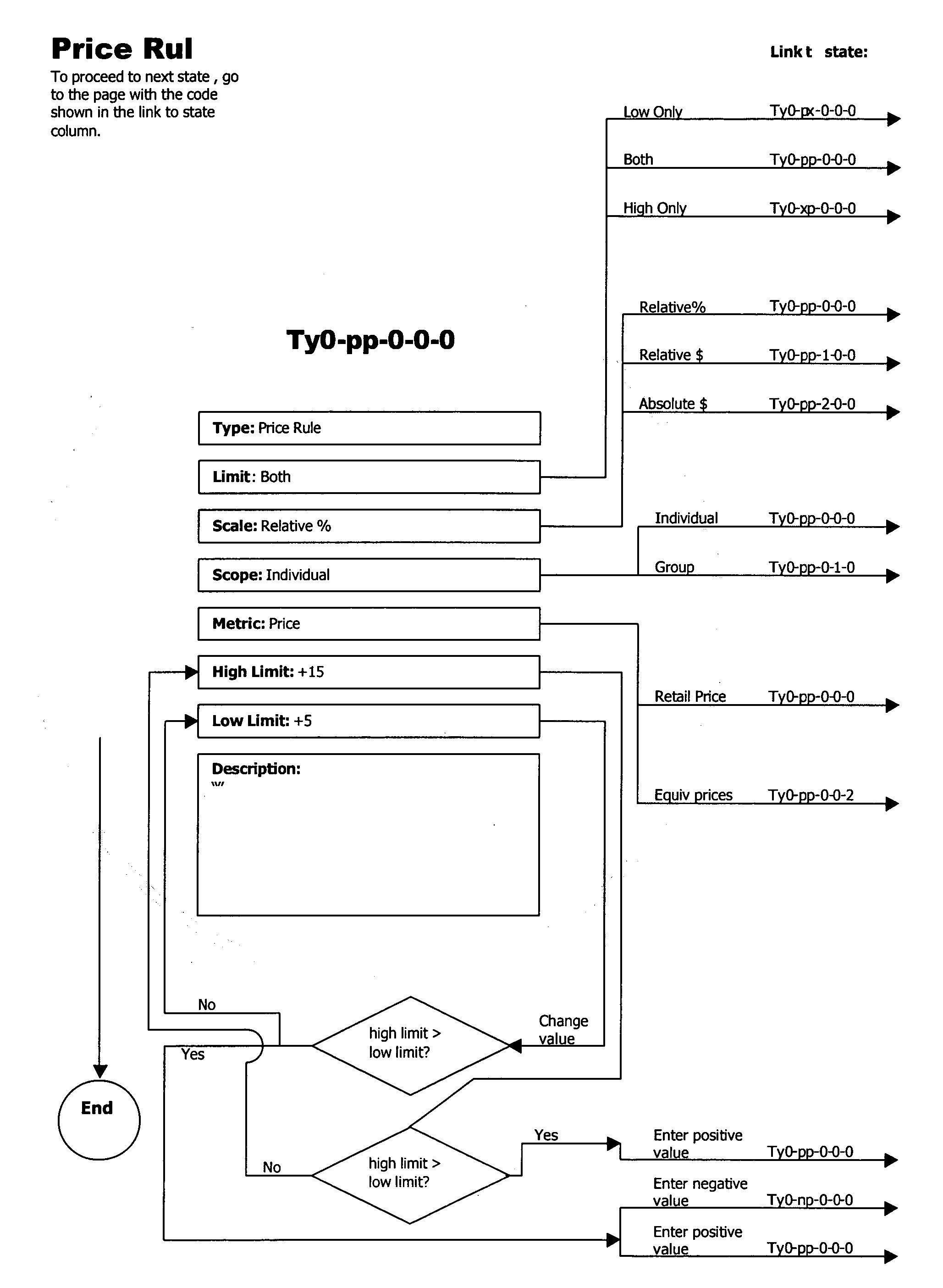 Figure US20040210541A1-20041021-P00005