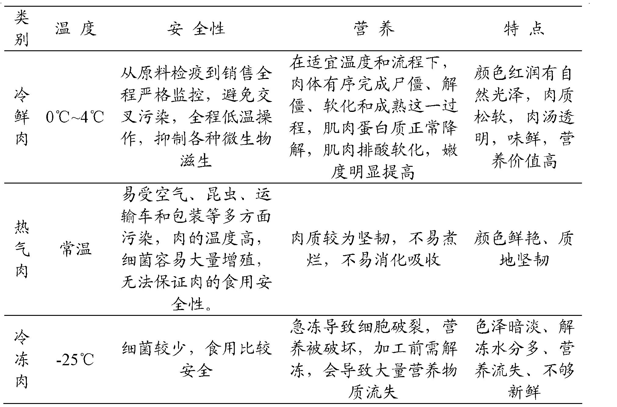 Figure CN102100367BD00051