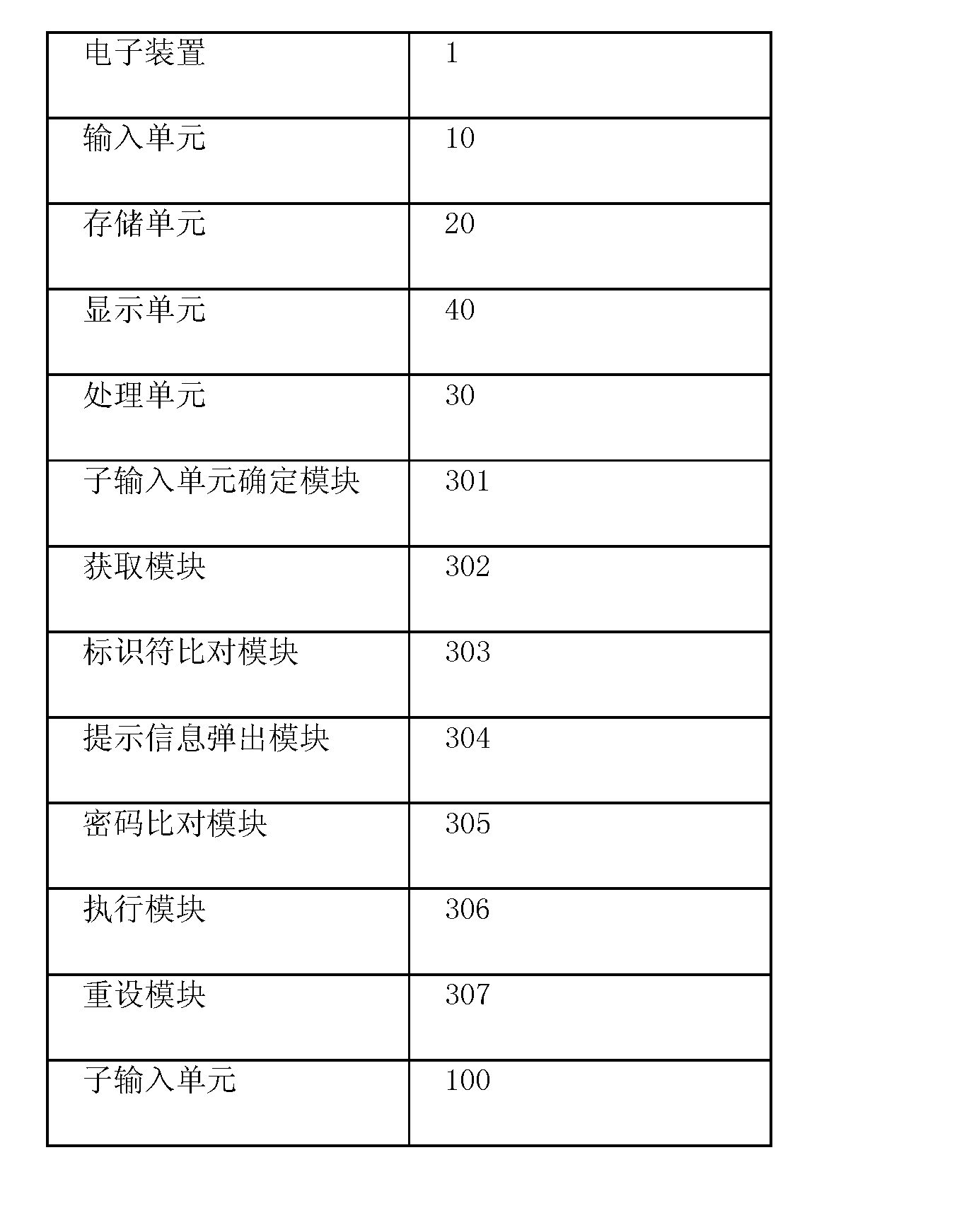 Figure CN102609634AD00041