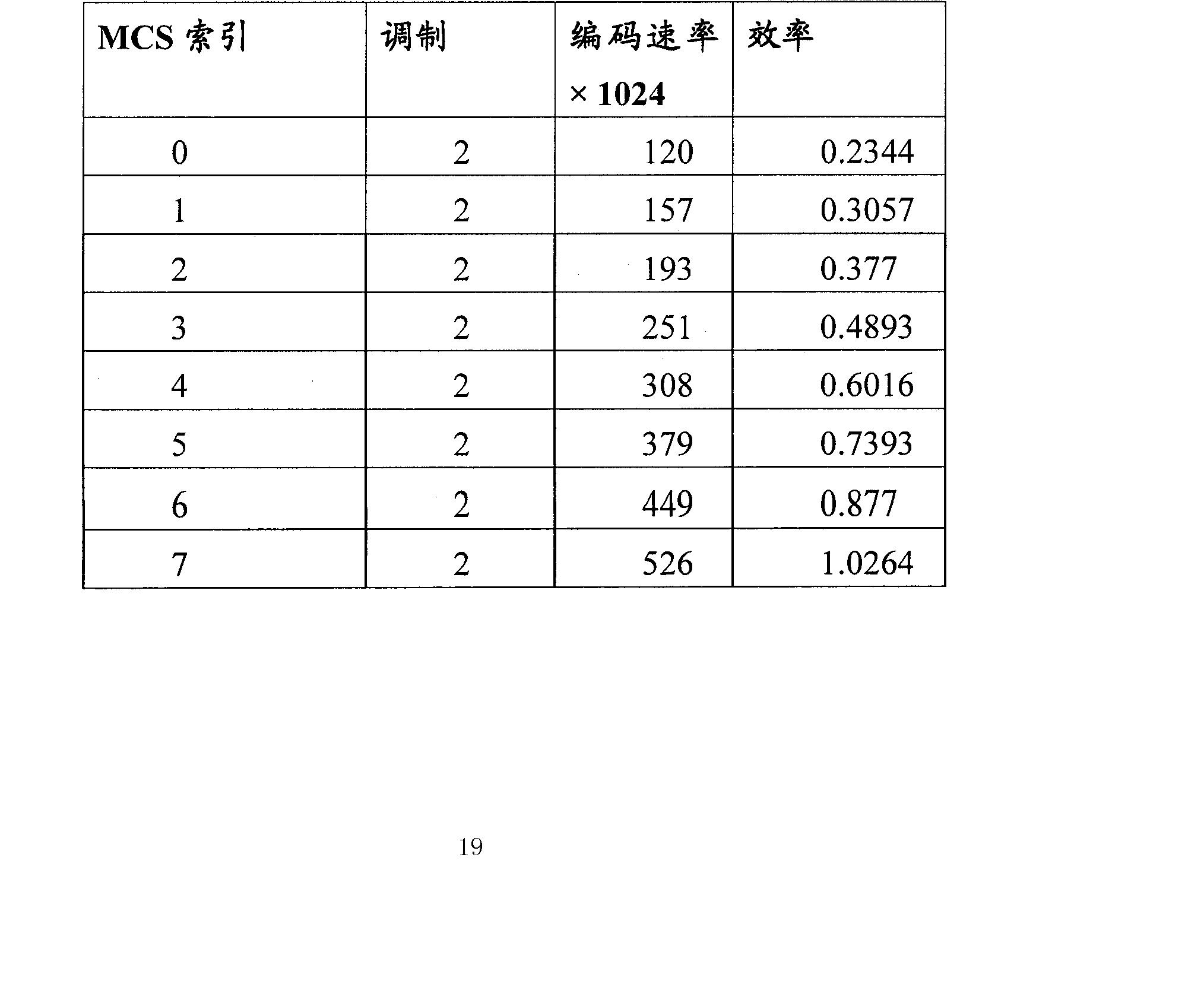 Figure CN102113258BD00192