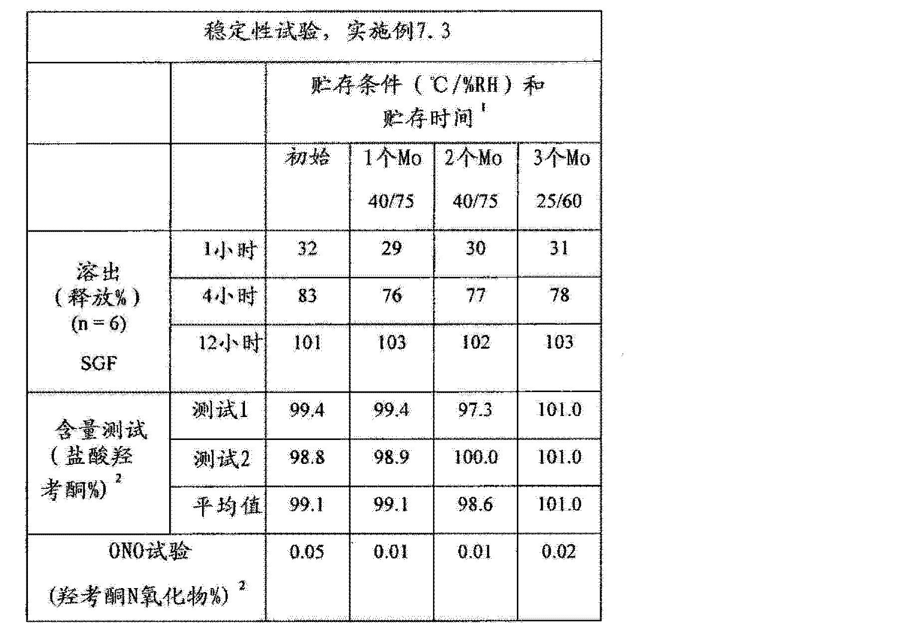 Figure CN102657630AD00732