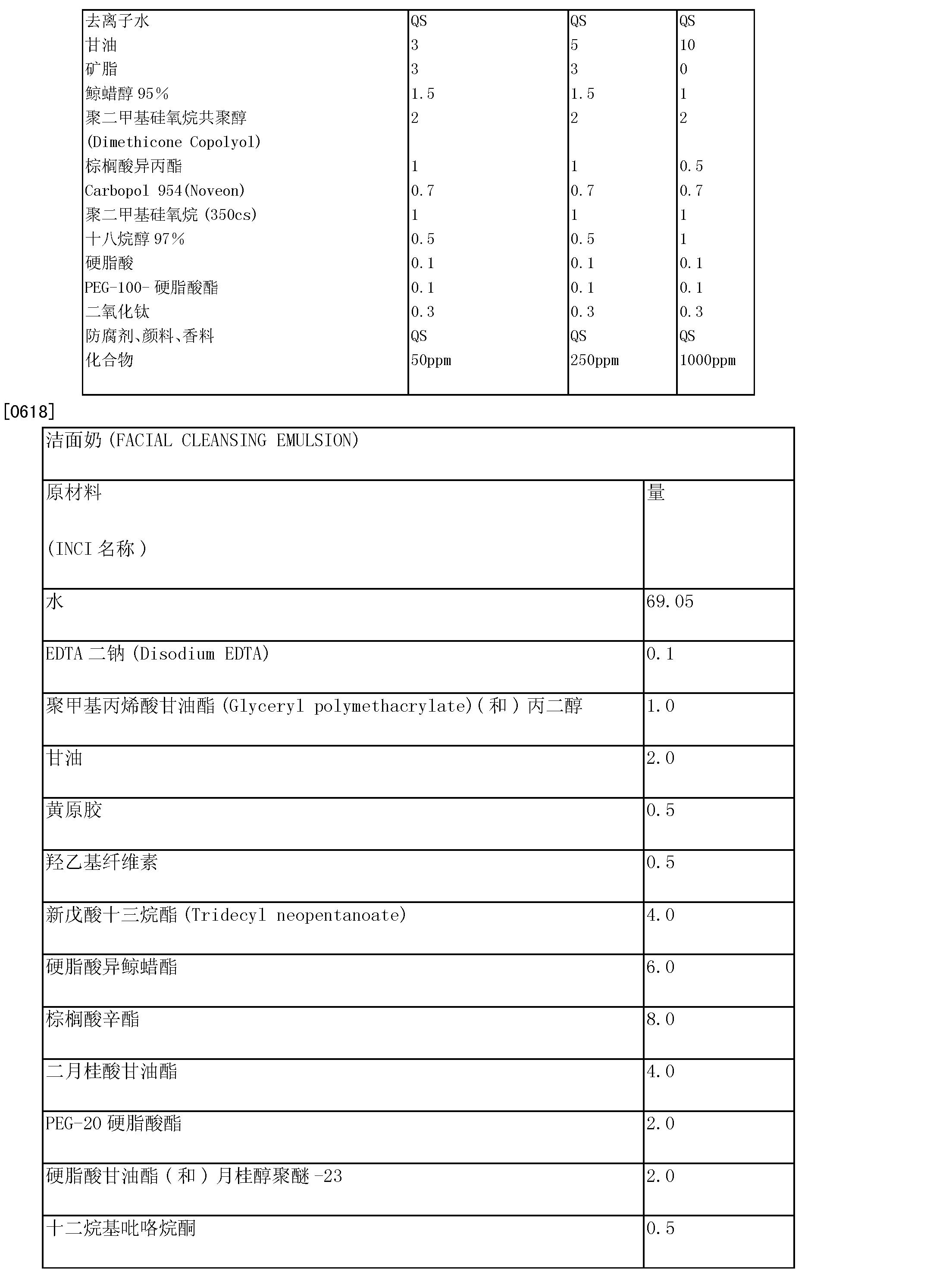 Figure CN101278051BD01001
