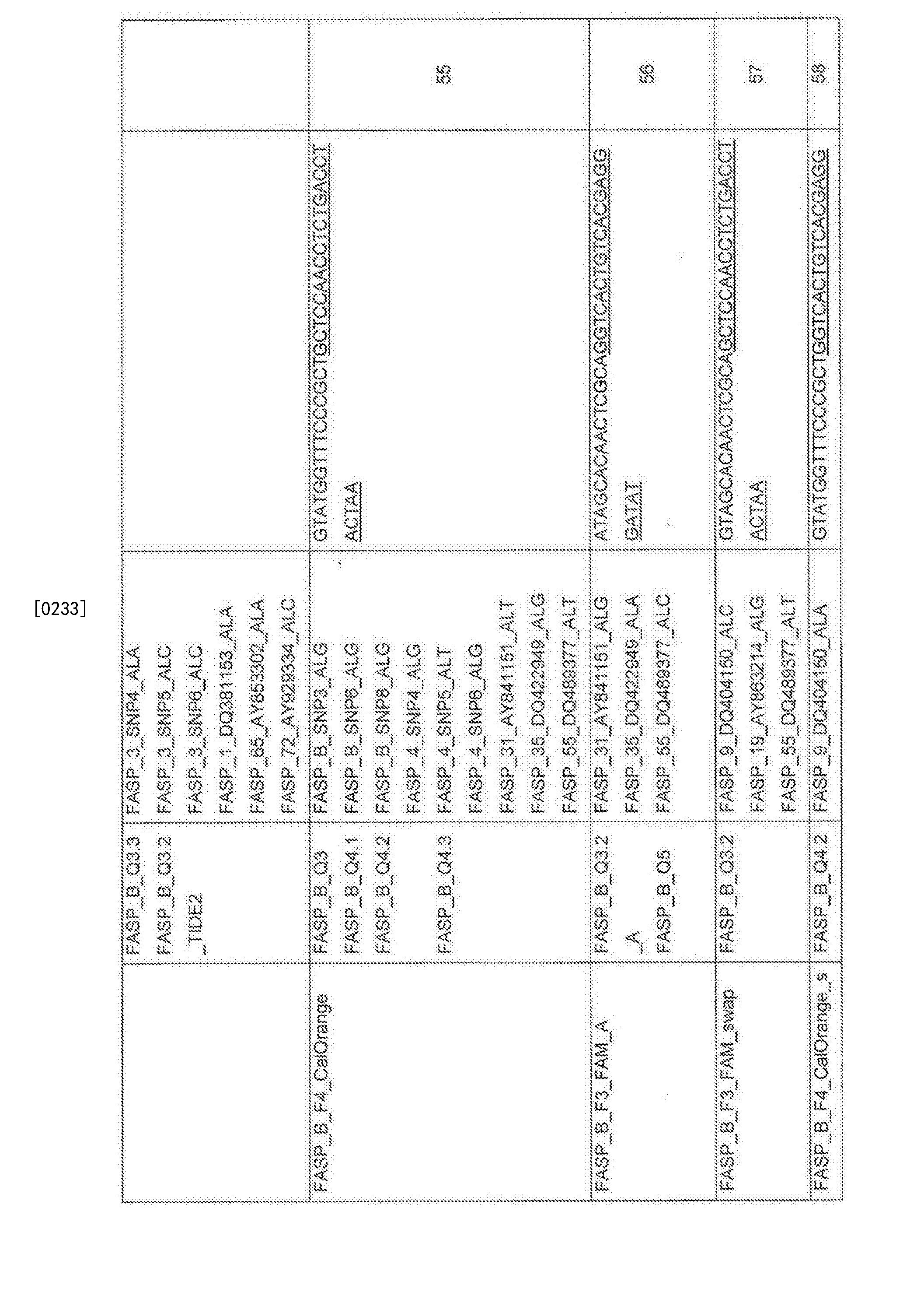 Figure CN108342453AD00371