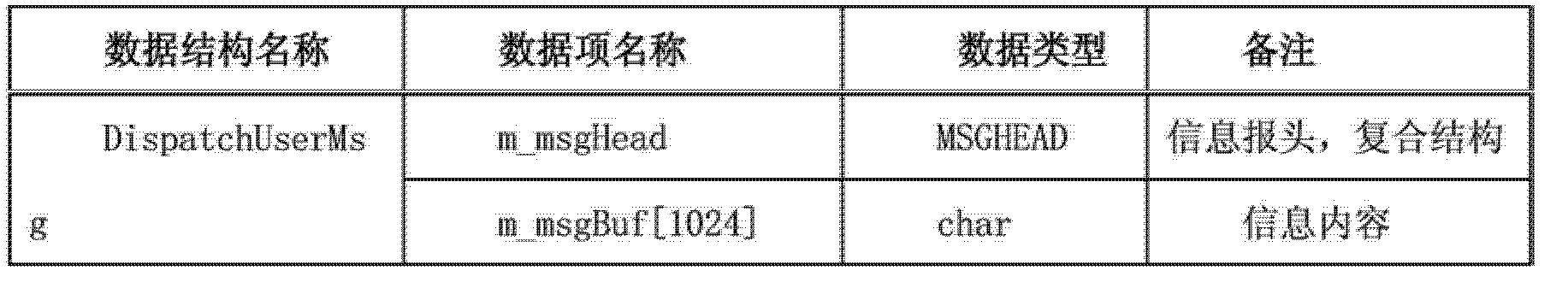 Figure CN103176795AD00081