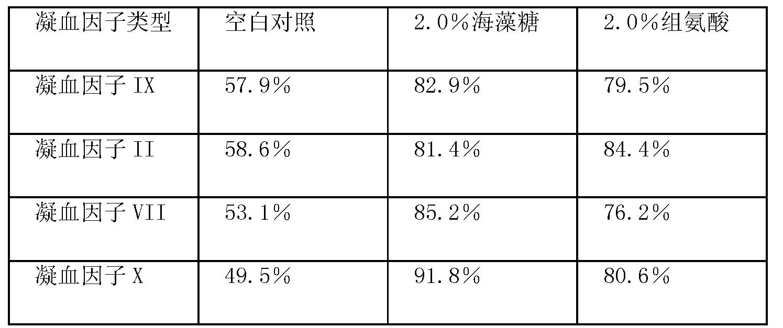 Figure CN102416171BD00052