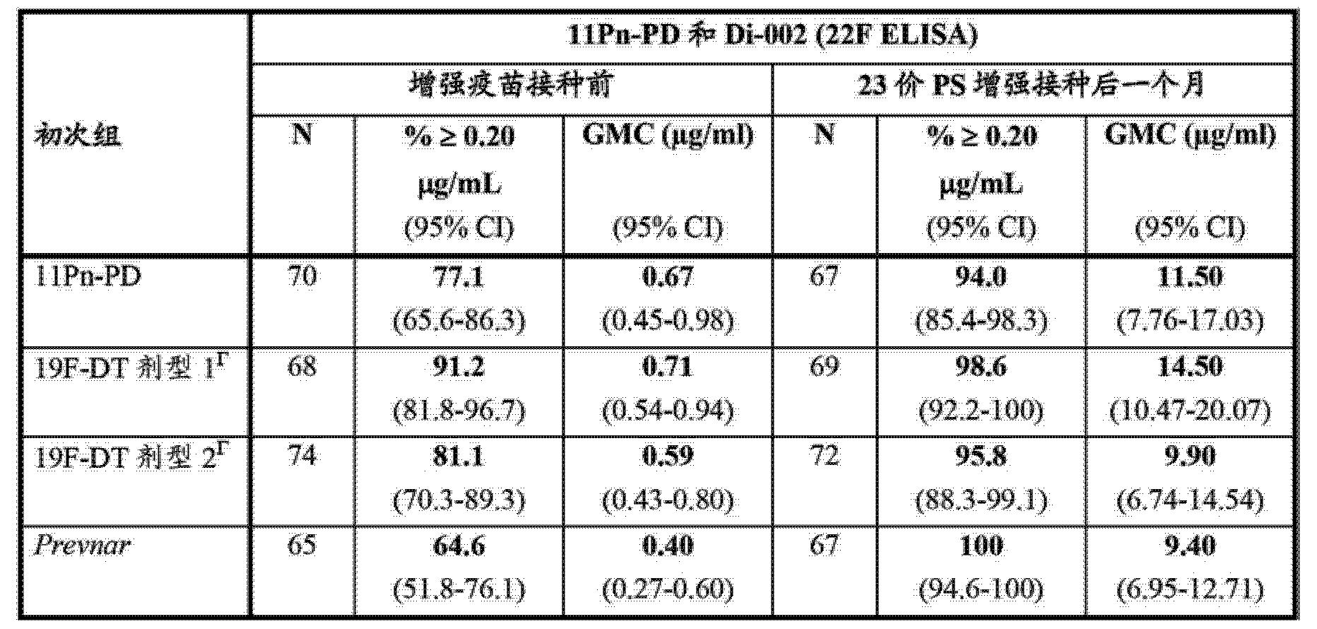 Figure CN103251940AD00422