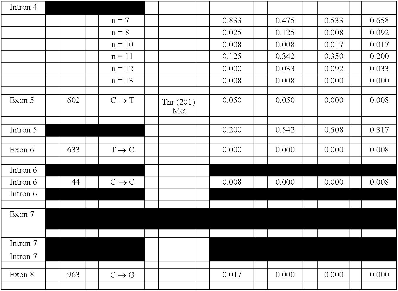 Figure US07485711-20090203-C00007