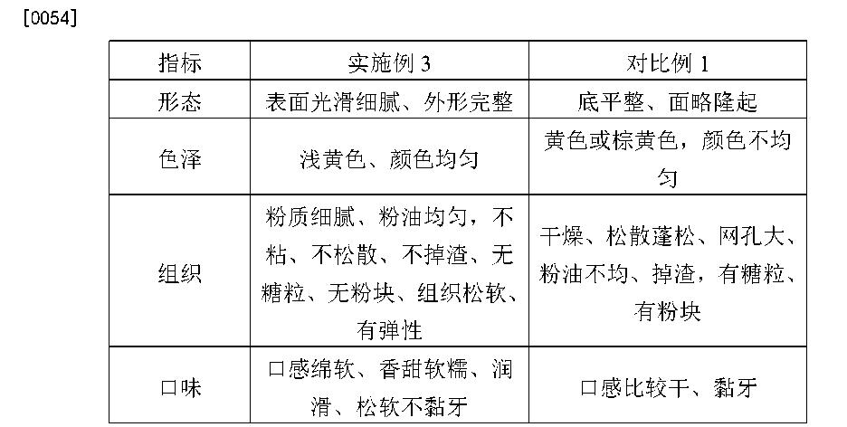 Figure CN104585809AD00121