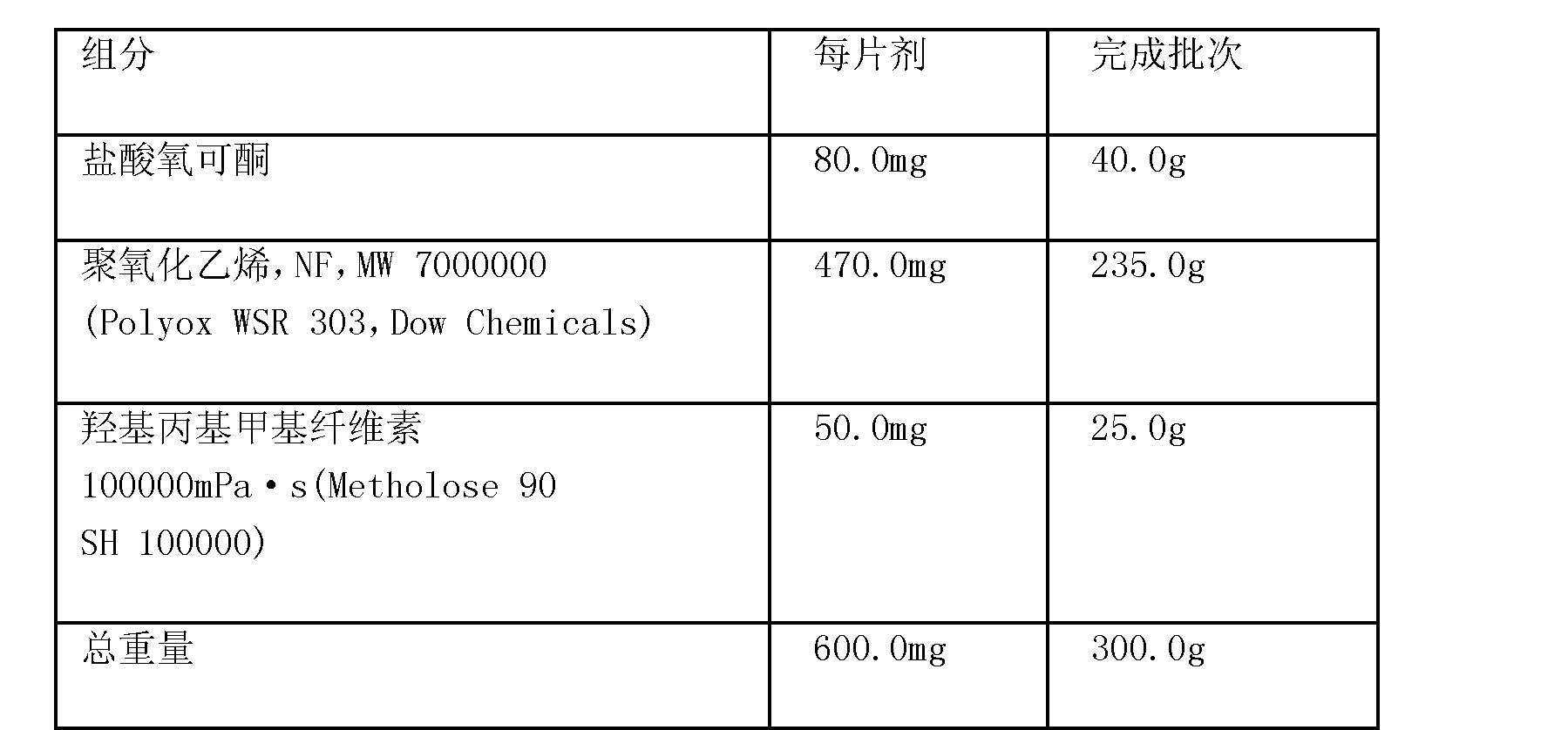 Figure CN101027044BD00211