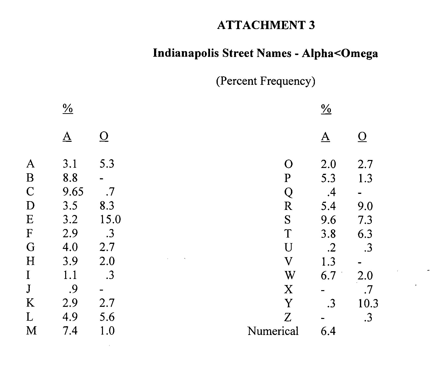 Figure US20060053101A1-20060309-P00004