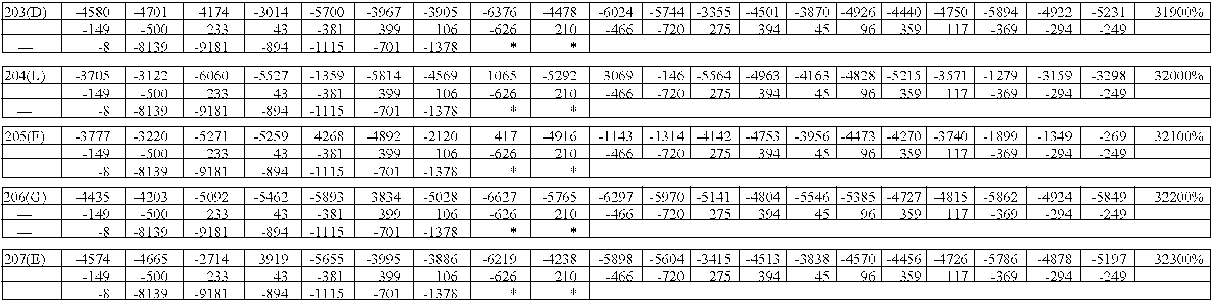 Figure US08945899-20150203-C00036