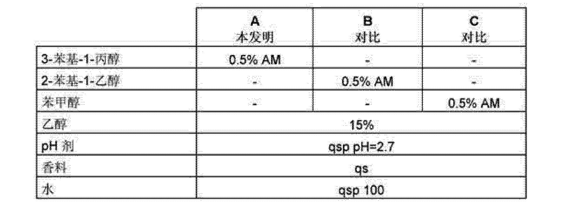 Figure CN102791246AD00251