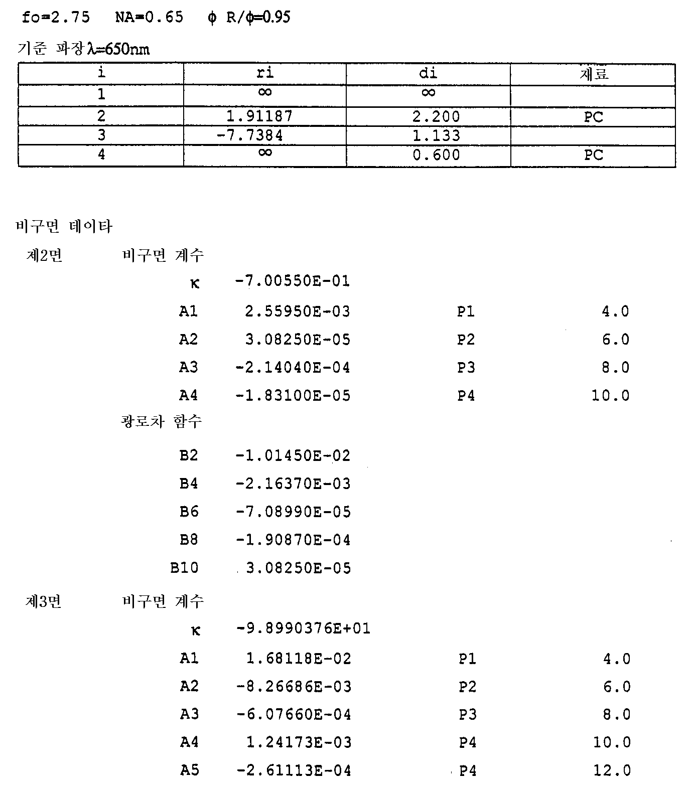 Figure 112000024108829-pat00014