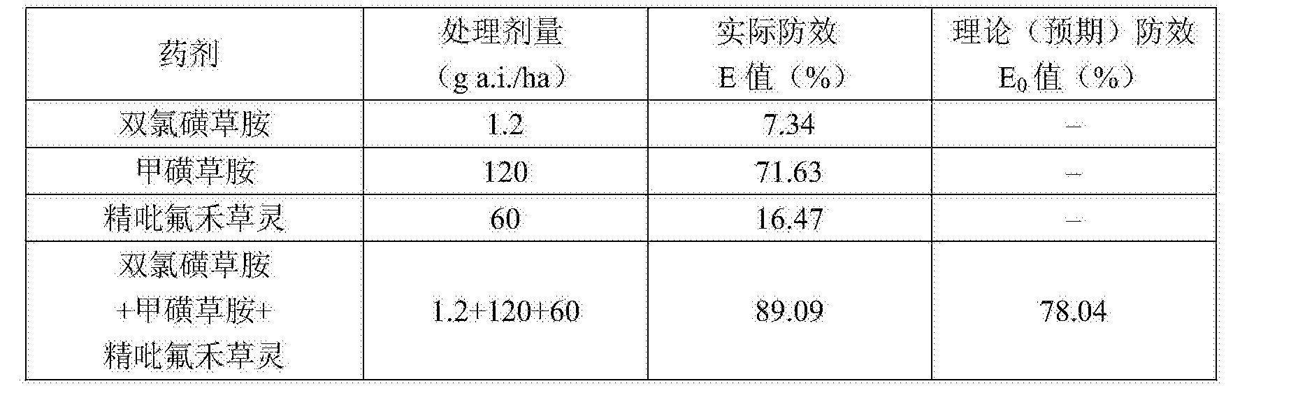 Figure CN108651491AD00081