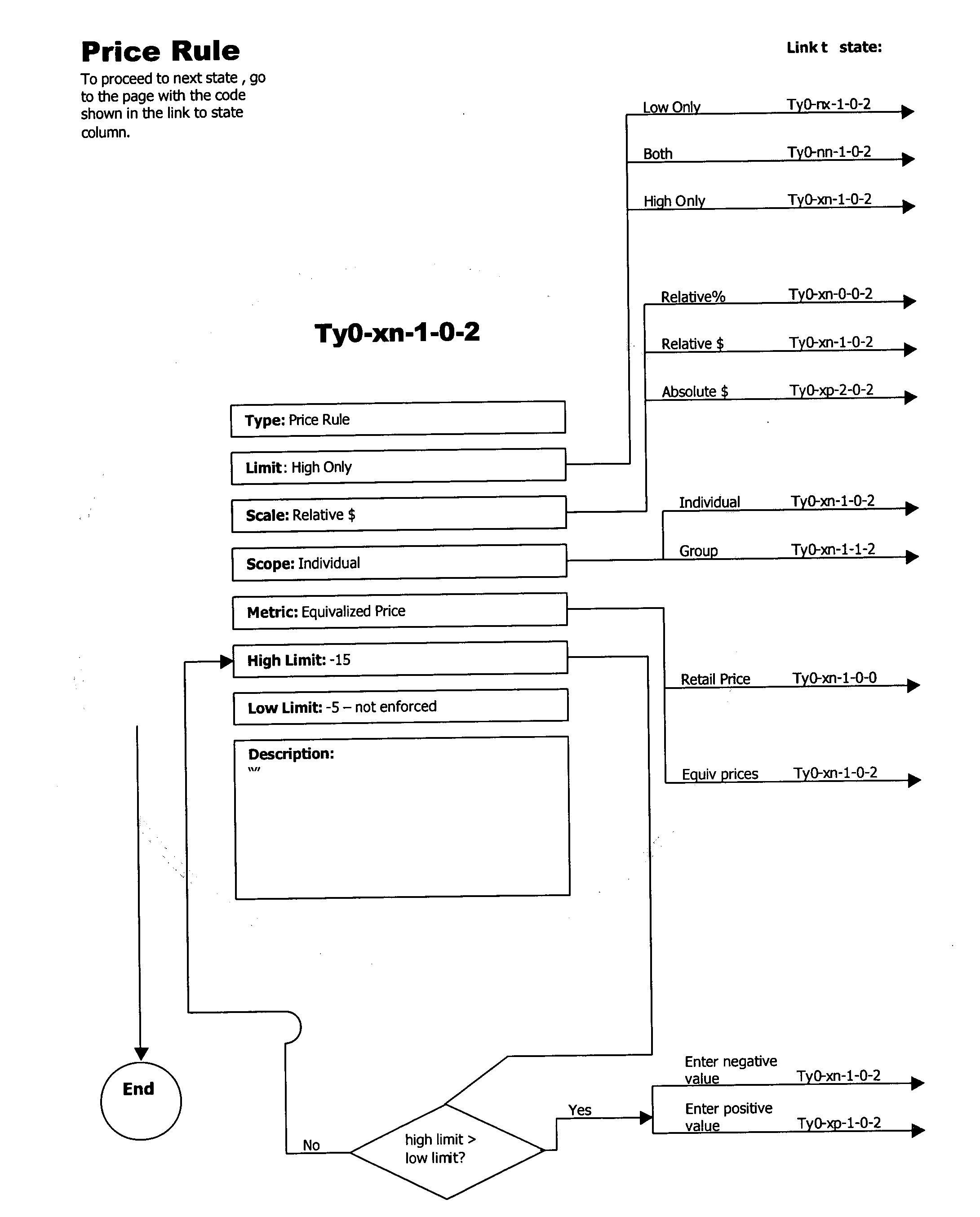 Figure US20040210541A1-20041021-P00035
